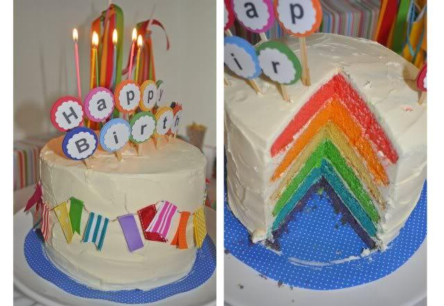ไอเดียจัดงานวันเกิดสำหรับเด็ก