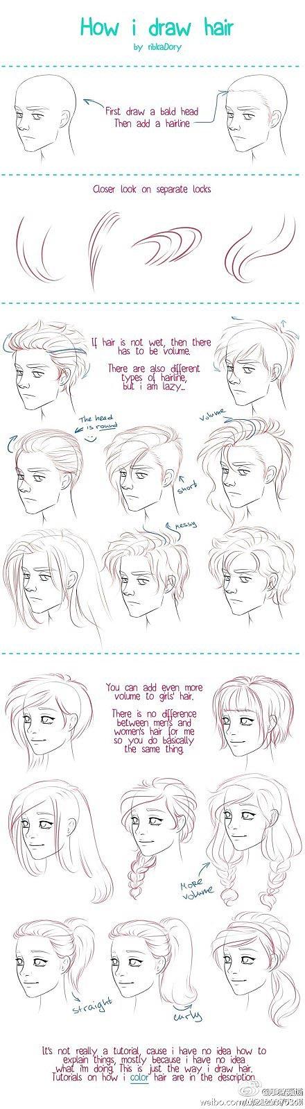 การวาดการ์ตูนรูปหน้าคน